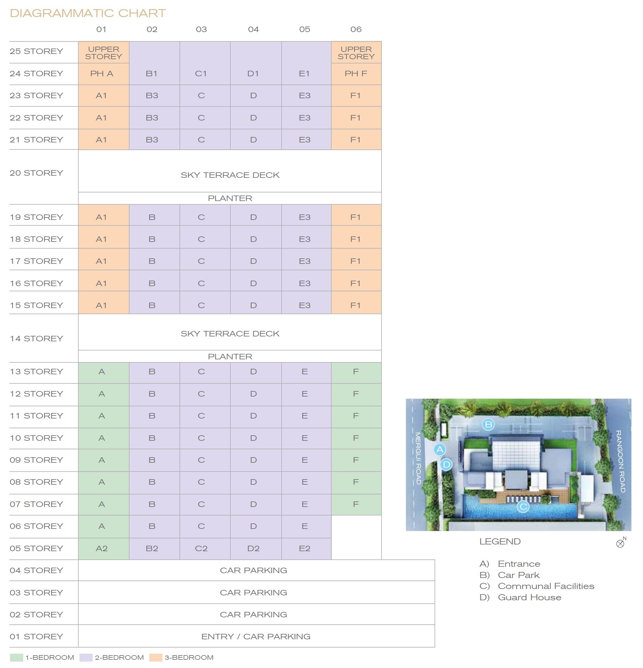Forte Suites site plan