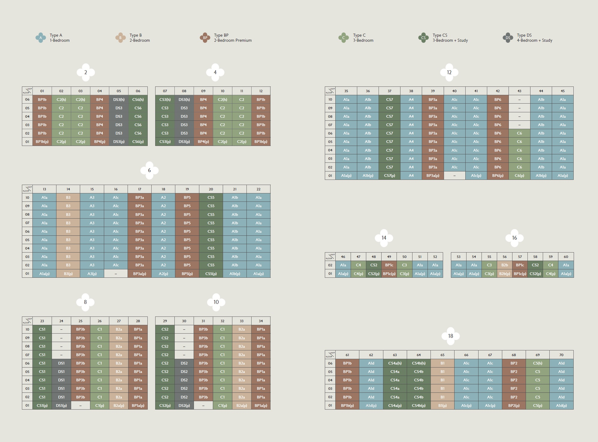 Fourth Avenue Residences(富雅轩) site plan